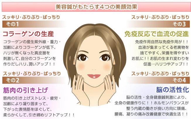 美容鍼は千葉の鎌取・おゆみ野にある鍼灸サロン Komachi 美容鍼の効果